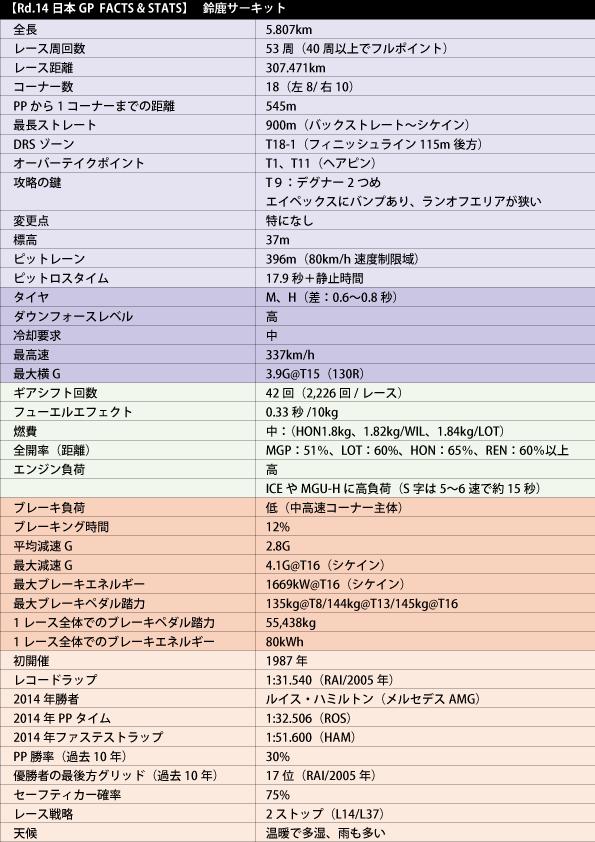 20150924_JPN-DATA