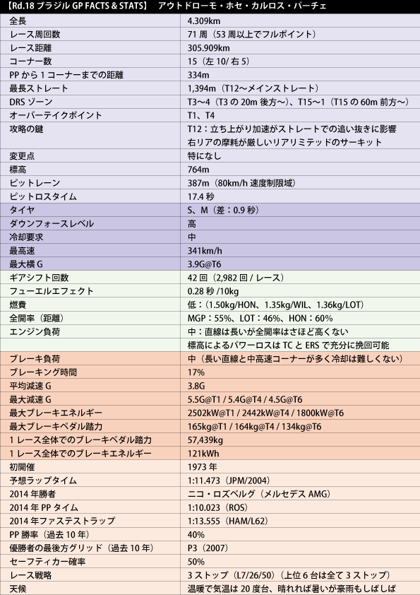 20151111_BRA-DATA